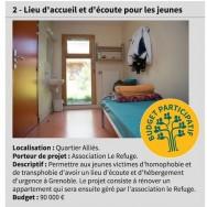 Le Refuge à Grenoble prévu pour 2016